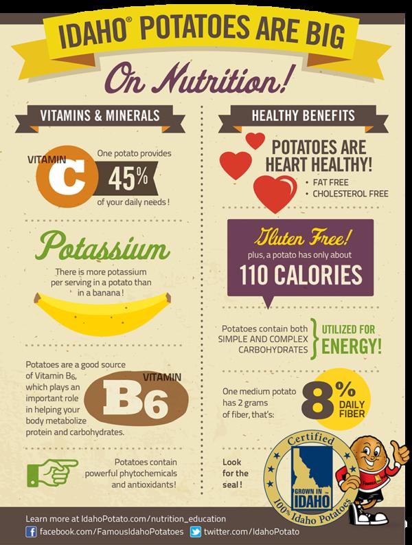 nutrition-infographic-idaho